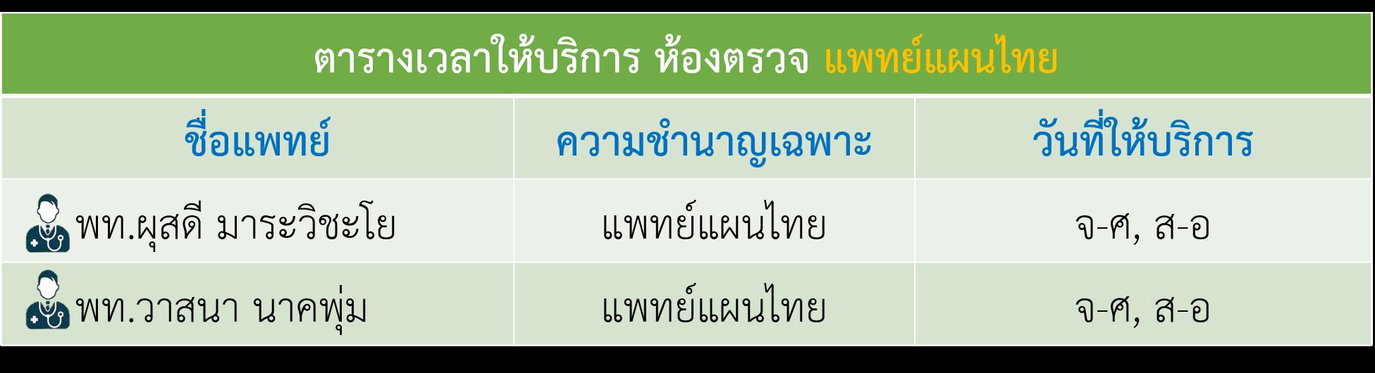 แผนไทย2